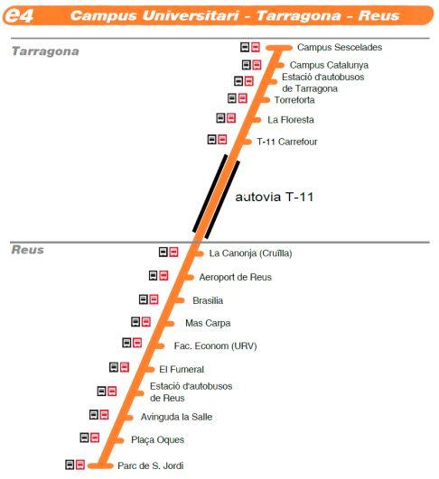 La línia passarà pels campus Sescelades, Cartalunya i Bellissens
